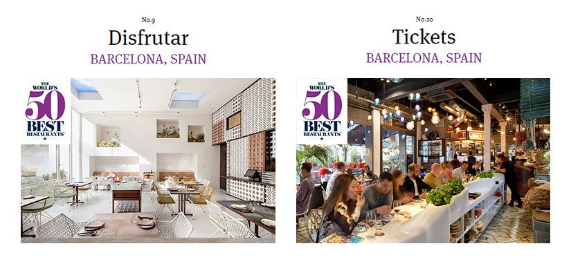 The World's 50 Best Restaurants 2019